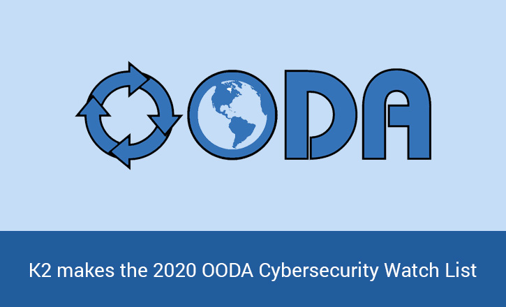 ooda-cybersecurity-watchlist